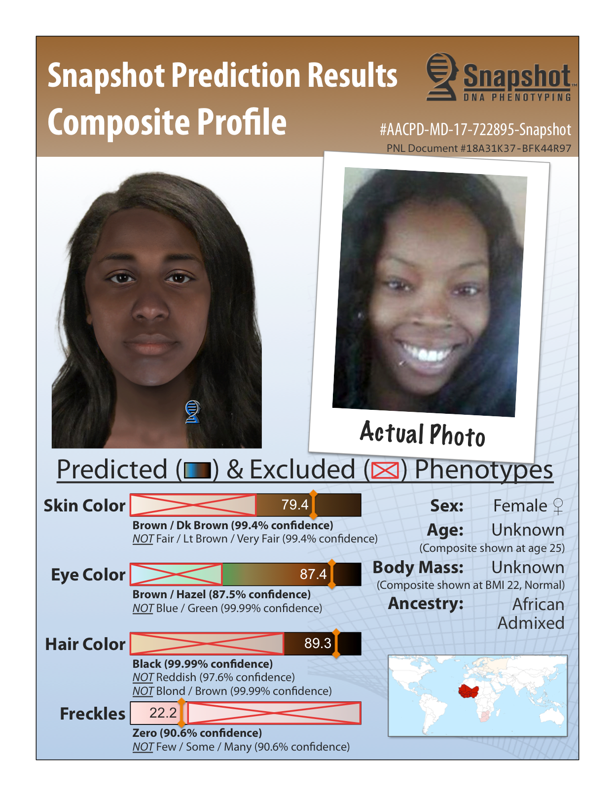 A Snapshot summary report created from DNA and an actual photograph of the victim.